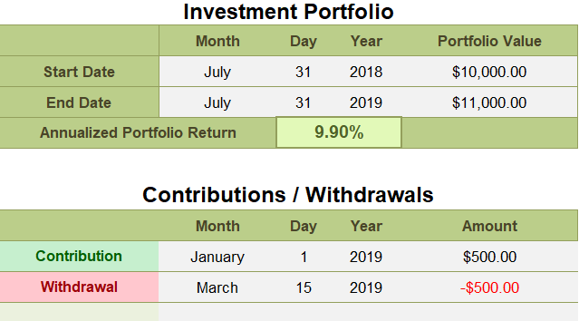 money-weighted rate of return calculator excel